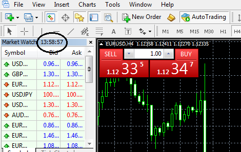 Look at the clock in MetaTrader (at the upper left in the Market Review window)
